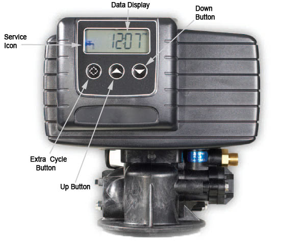 water softener clock diagram
