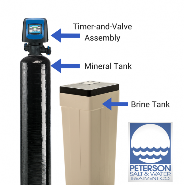 Water Softener Salt Faqs Peterson Salt Twin Cities Metro